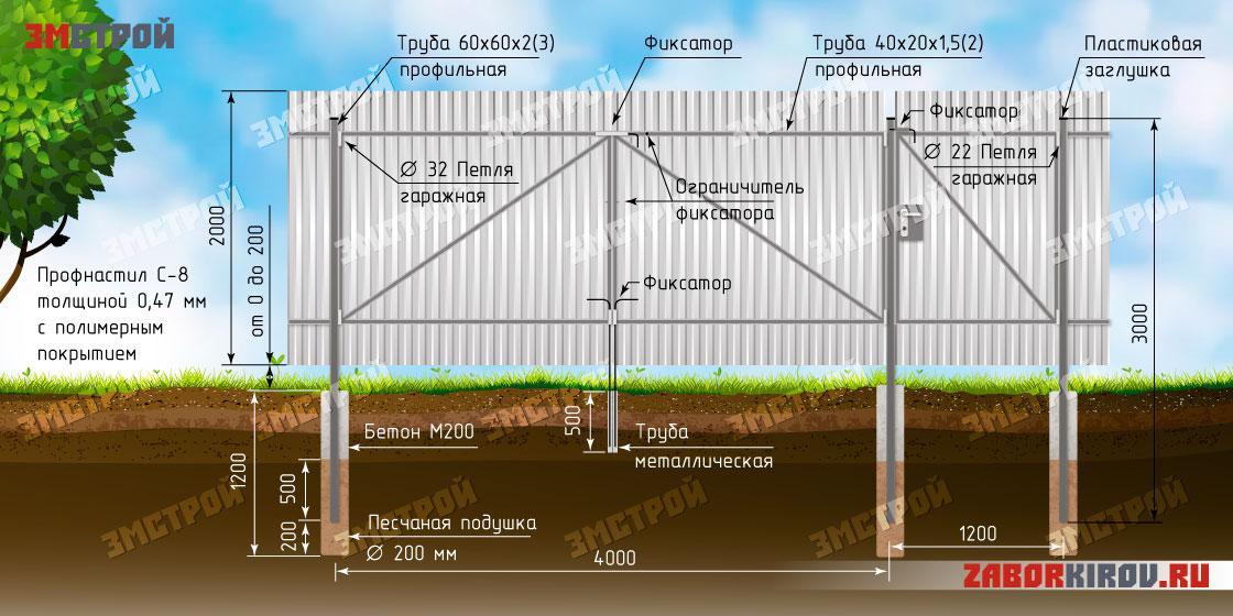 Забор-профнастил-ворота-калитка