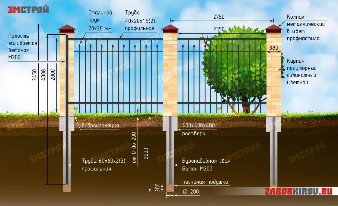 Кирпичный-забор-сварные-секции