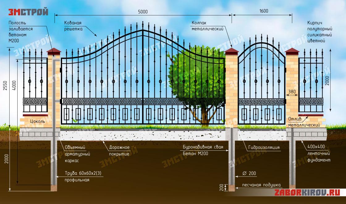 Кованые-ворота-с-калиткой