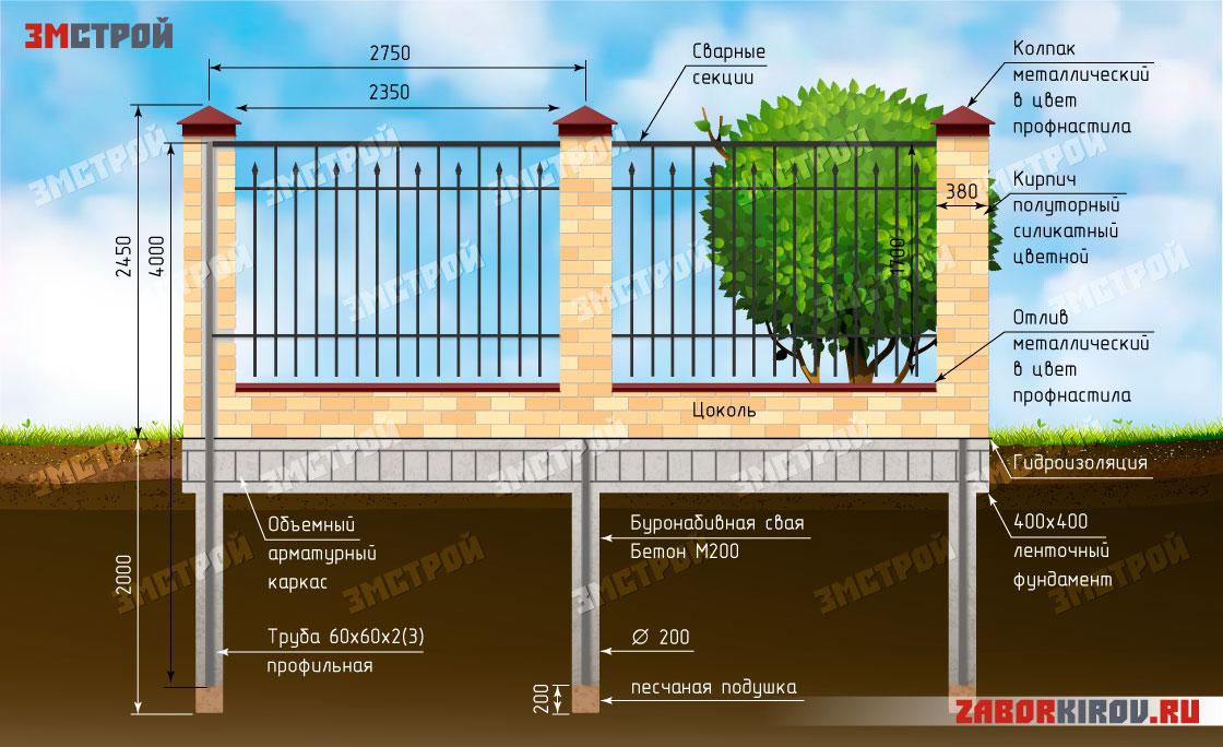 Кирпичный-забор-с-фундаментом-и-сварными-секциями