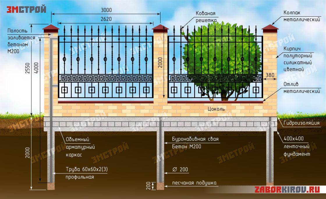 Кованый-забор-с-фундаментом